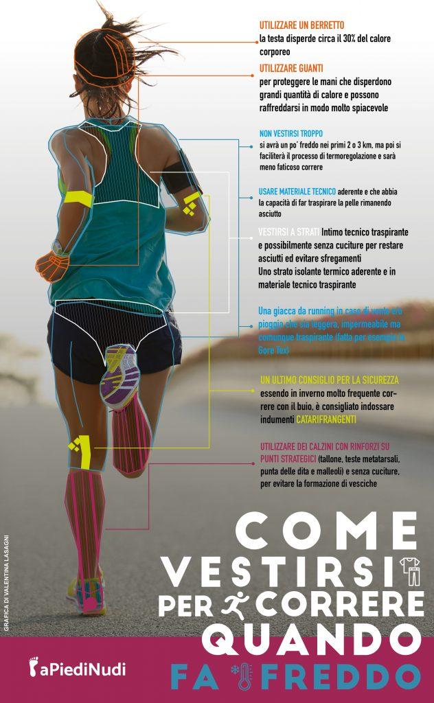Infografica Come vestirsi per correre quando fa freddo